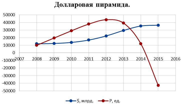 Прогноз цен на медь в Лобня стоимость 1 кг металлолома в Горки-Коломенские